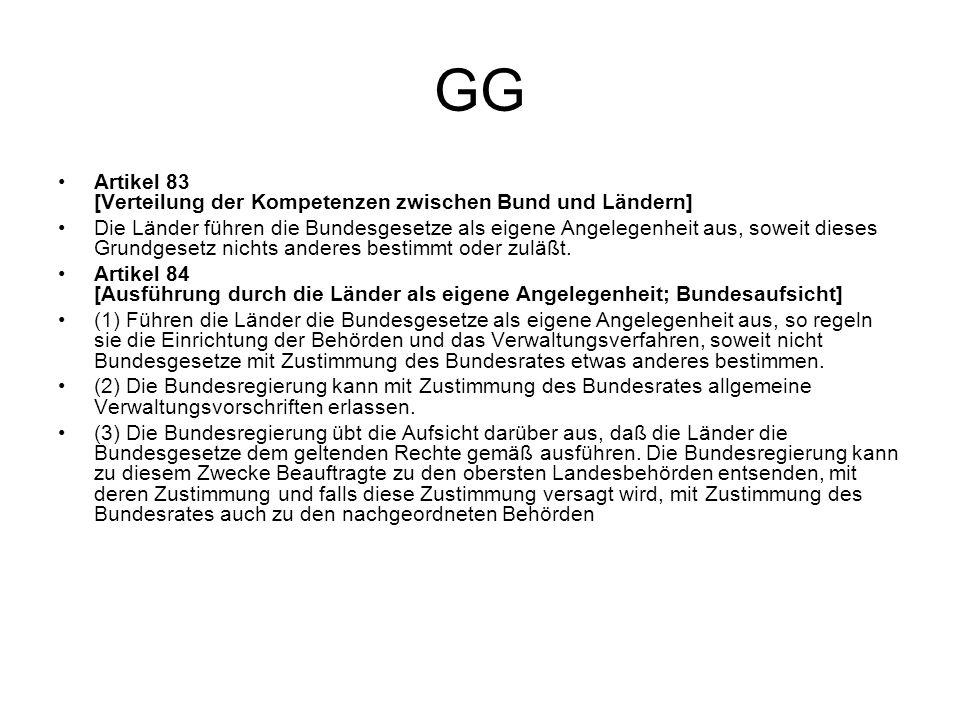 GG Artikel 83 [Verteilung der Kompetenzen zwischen Bund und Ländern]